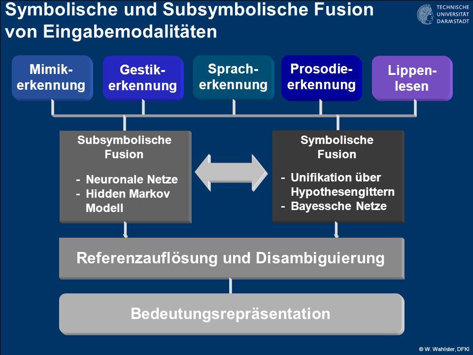 © W. Wahlster, DFKI Symbolische und Subsymbolische Fusion von Eingabemodalitäten Sprach- erkennung Gestik- erkennung Prosodie- erkennung Mimik- erkenn