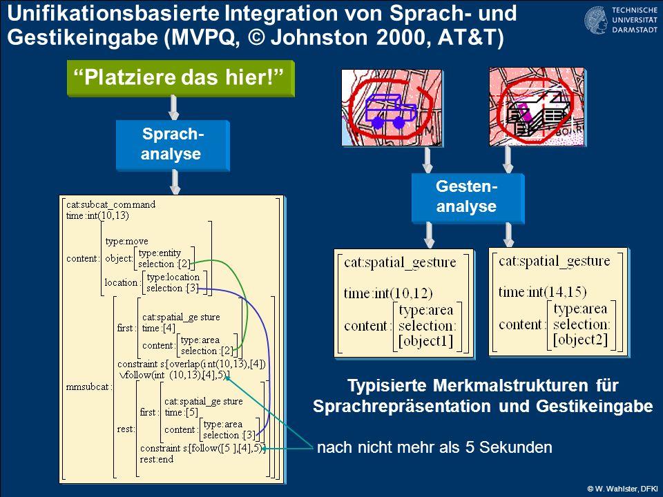 © W. Wahlster, DFKI Platziere das hier! Gesten- analyse Sprach- analyse Typisierte Merkmalstrukturen für Sprachrepräsentation und Gestikeingabe nach n