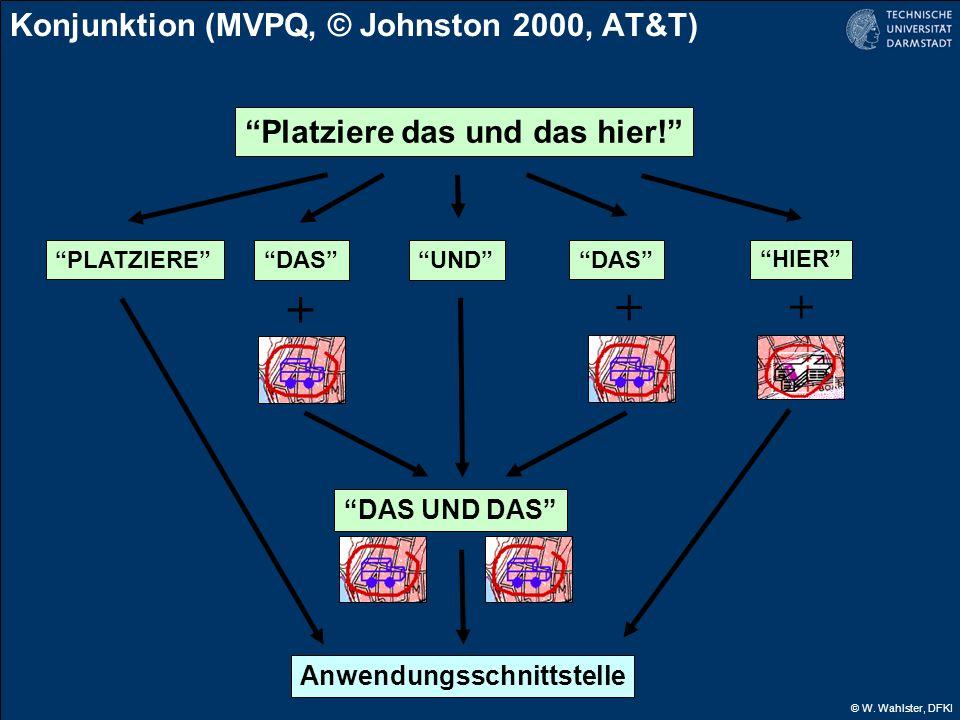 © W. Wahlster, DFKI Konjunktion (MVPQ, © Johnston 2000, AT&T) Platziere das und das hier! PLATZIERE DAS UND HIER DAS UND DAS Anwendungsschnittstelle +