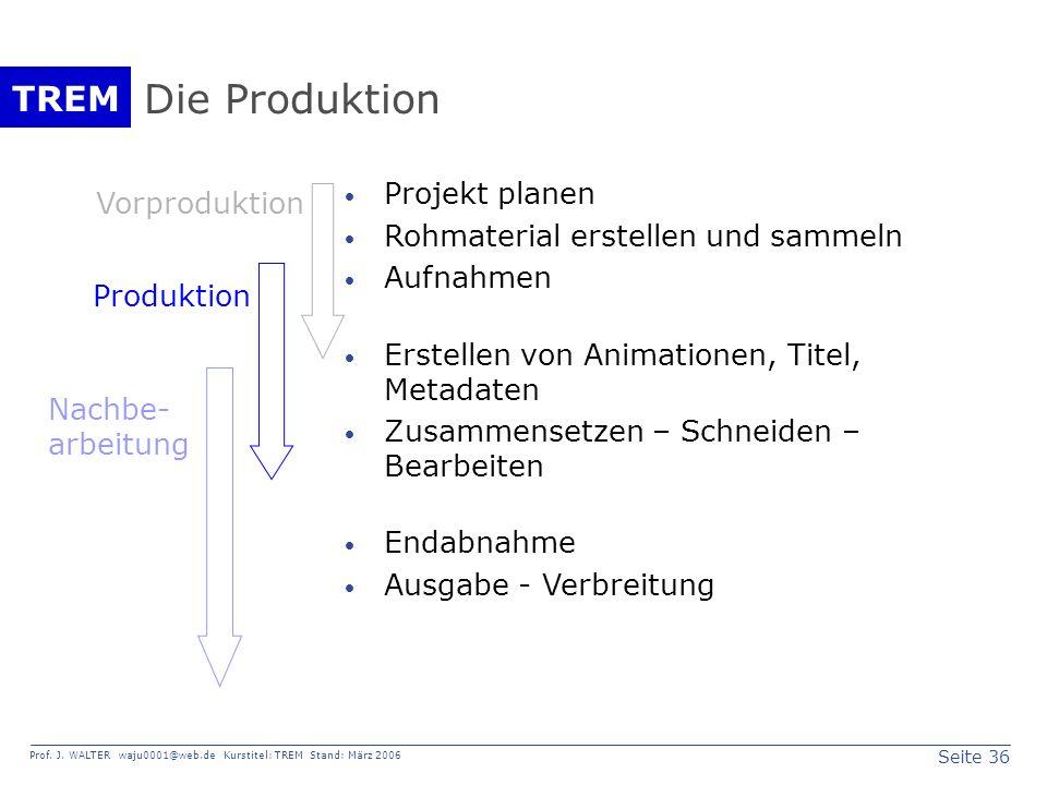 Seite 36 Prof. J. WALTER waju0001@web.de Kurstitel: TREM Stand: März 2006 TREM Die Produktion Projekt planen Rohmaterial erstellen und sammeln Aufnahm