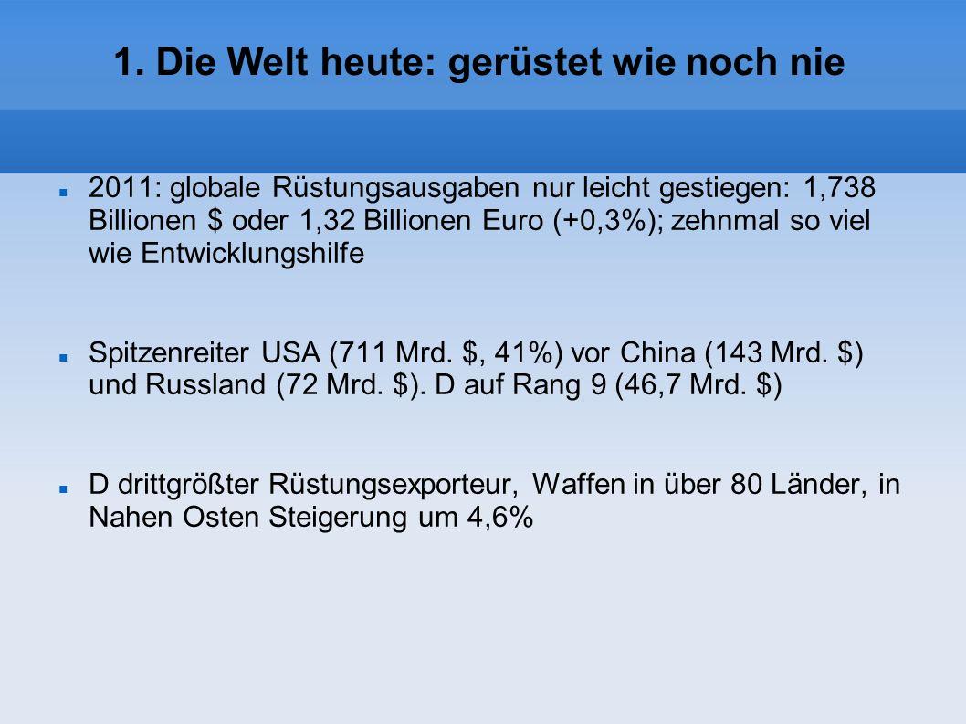 Die Welt heute: gerüstet wie noch nie Pro Tag 5 Mrd.