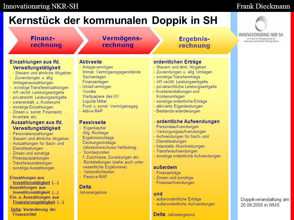Kernstück der kommunalen Doppik in SH Doppikveranstaltung am 20.09.2005 in NMS Innovationsring NKR-SH Frank Dieckmann Einzahlungen aus lfd. Verwaltung