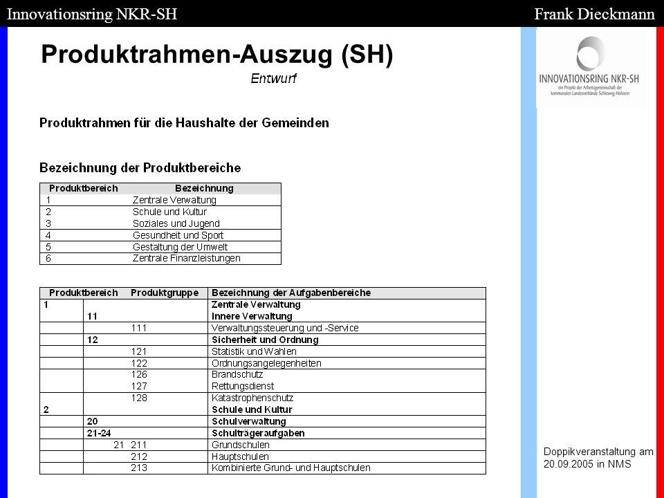 Produktrahmen-Auszug (SH) Doppikveranstaltung am 20.09.2005 in NMS Innovationsring NKR-SH Frank Dieckmann