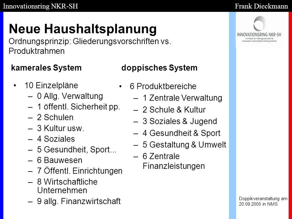 Neue Haushaltsplanung Ordnungsprinzip: Gliederungsvorschriften vs. Produktrahmen Doppikveranstaltung am 20.09.2005 in NMS Innovationsring NKR-SH Frank