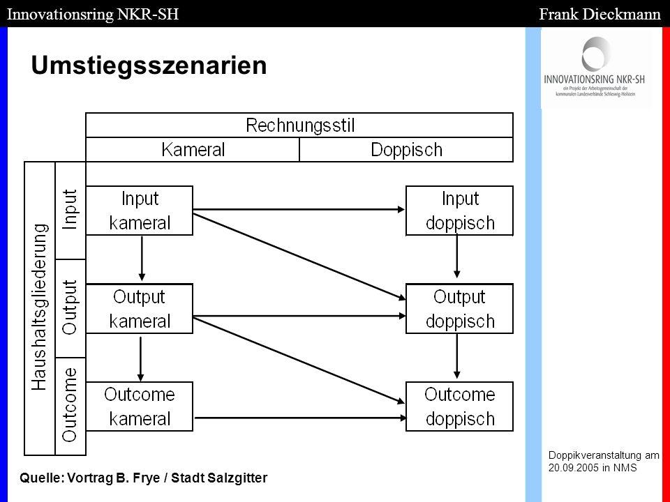 Umstiegsszenarien Doppikveranstaltung am 20.09.2005 in NMS Innovationsring NKR-SH Frank Dieckmann Quelle: Vortrag B. Frye / Stadt Salzgitter
