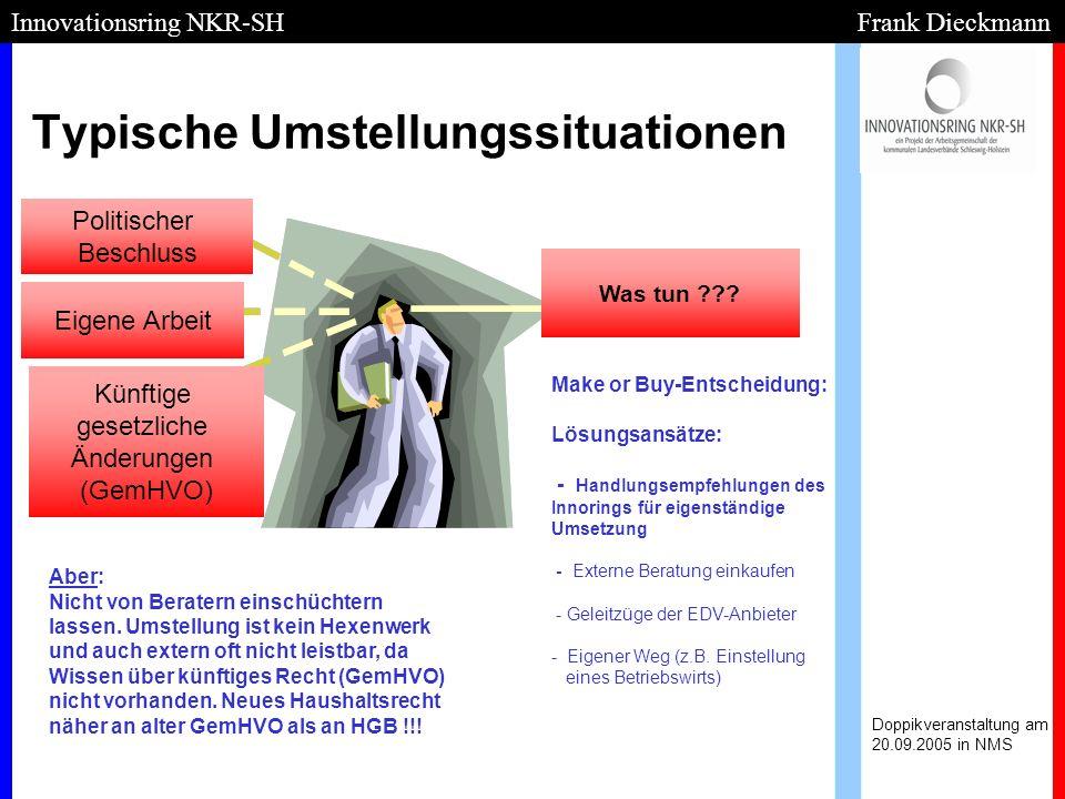 Typische Umstellungssituationen Doppikveranstaltung am 20.09.2005 in NMS Innovationsring NKR-SH Frank Dieckmann Politischer Beschluss Eigene Arbeit Kü