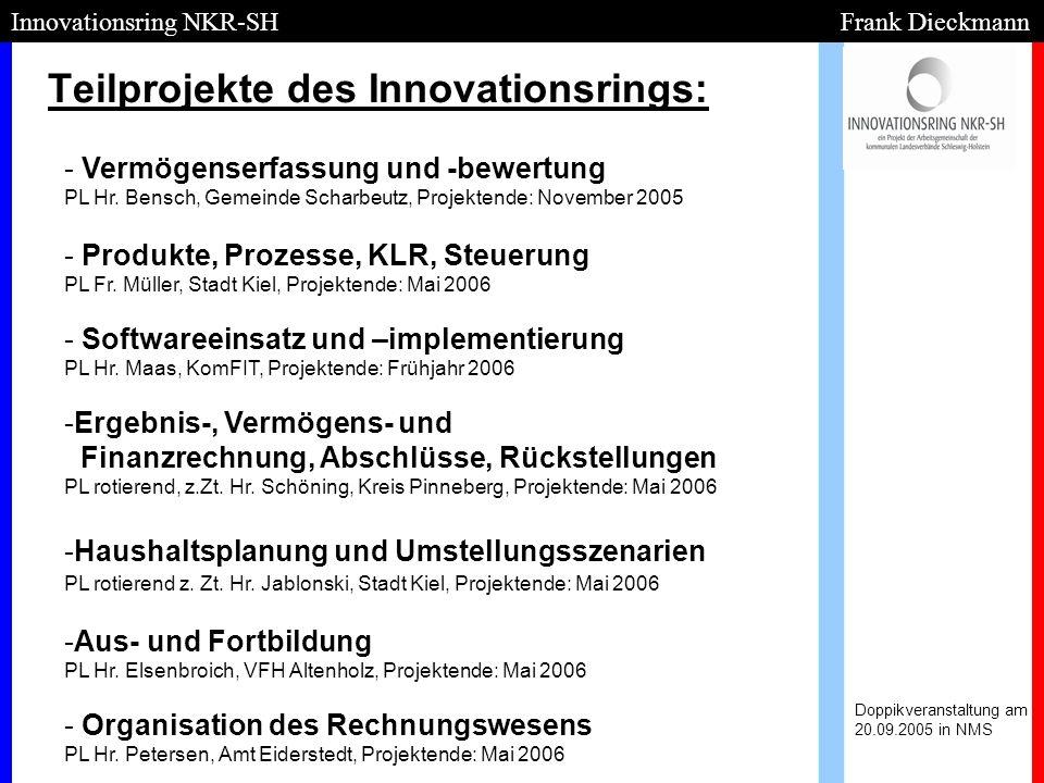 Teilprojekte des Innovationsrings: Doppikveranstaltung am 20.09.2005 in NMS Innovationsring NKR-SH Frank Dieckmann - - Vermögenserfassung und -bewertu