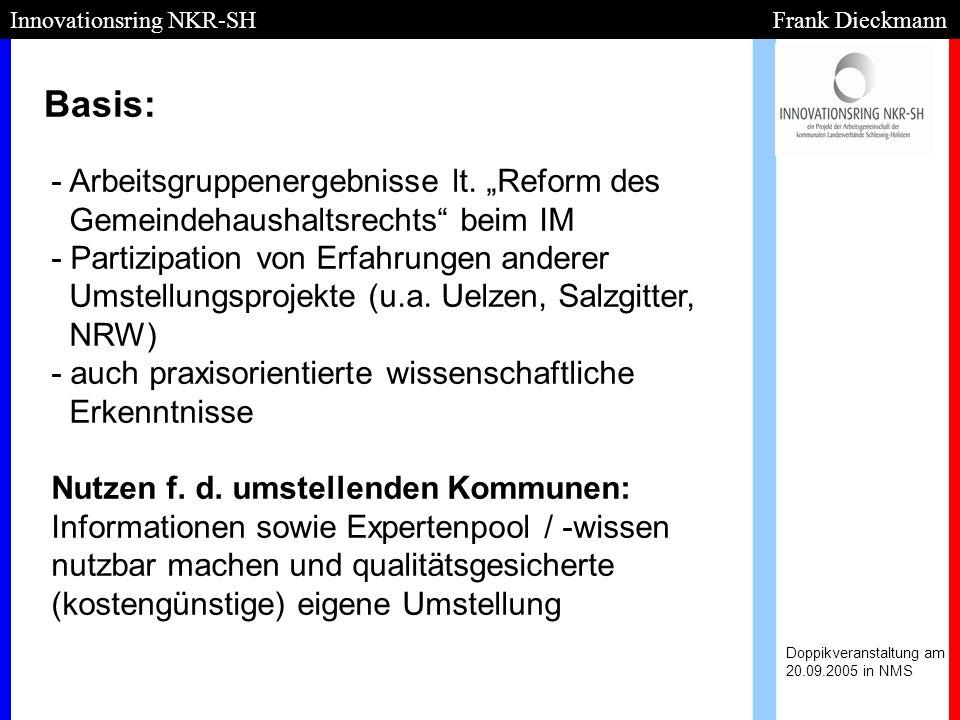 Funktionen des Innovationsrings Doppikveranstaltung am 20.09.2005 in NMS Innovationsring NKR-SH Frank Dieckmann - - Hotline - Internetplattform www.nkr-sh.de für verabschiedetewww.nkr-sh.de Projektergebnisse - - Extranet: sharepoint web als Austauschebene für alle Projektmitglieder - - Organisation und Durchführung von Veranstaltungen Auslegung m.