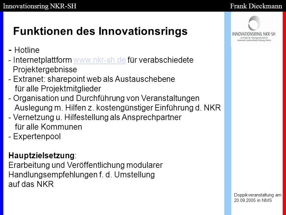 Jahresabschluss der Stadt Dreieich – Beispiel hier: Bilanz Doppikveranstaltung am 20.09.2005 in NMS Innovationsring NKR-SH Frank Dieckmann