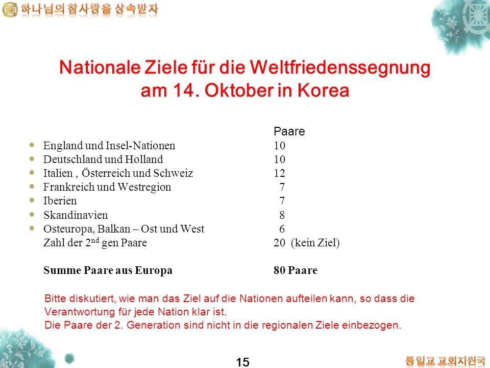 15 Nationale Ziele für die Weltfriedenssegnung am 14. Oktober in Korea Paare England und Insel-Nationen 10 Deutschland und Holland10 Italien, Österrei