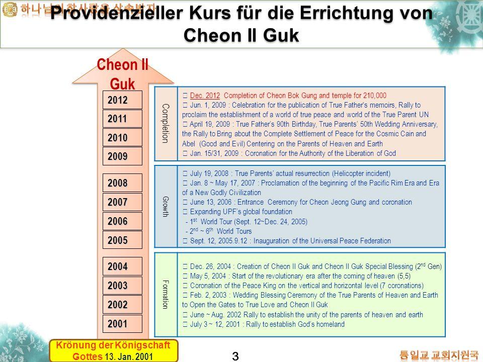 3 Providenzieller Kurs für die Errichtung von Cheon Il Guk 2005 2006 2007 2008 2009 2010 2011 2012 2004 2003 2001 2002 Cheon Il Guk Formation Dec. 26,