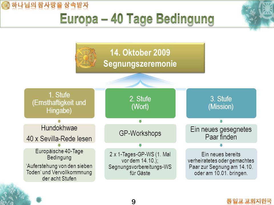9 14. Oktober 2009 Segnungszeremonie 14. Oktober 2009 Segnungszeremonie
