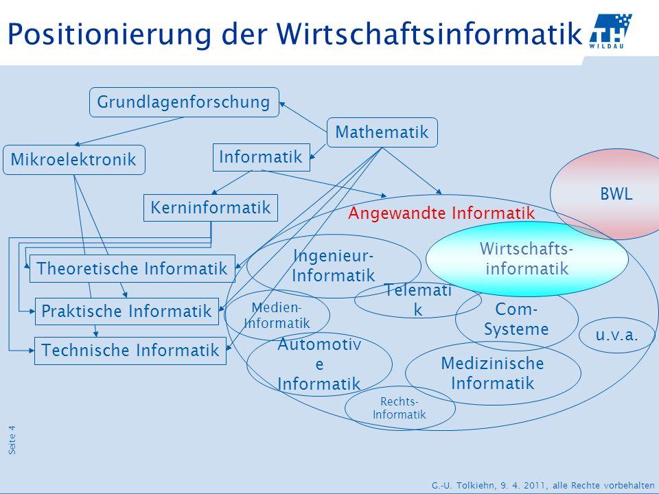 Seite 4 G.-U. Tolkiehn, 9. 4. 2011, alle Rechte vorbehalten Positionierung der Wirtschaftsinformatik Kerninformatik Technische Informatik Informatik T