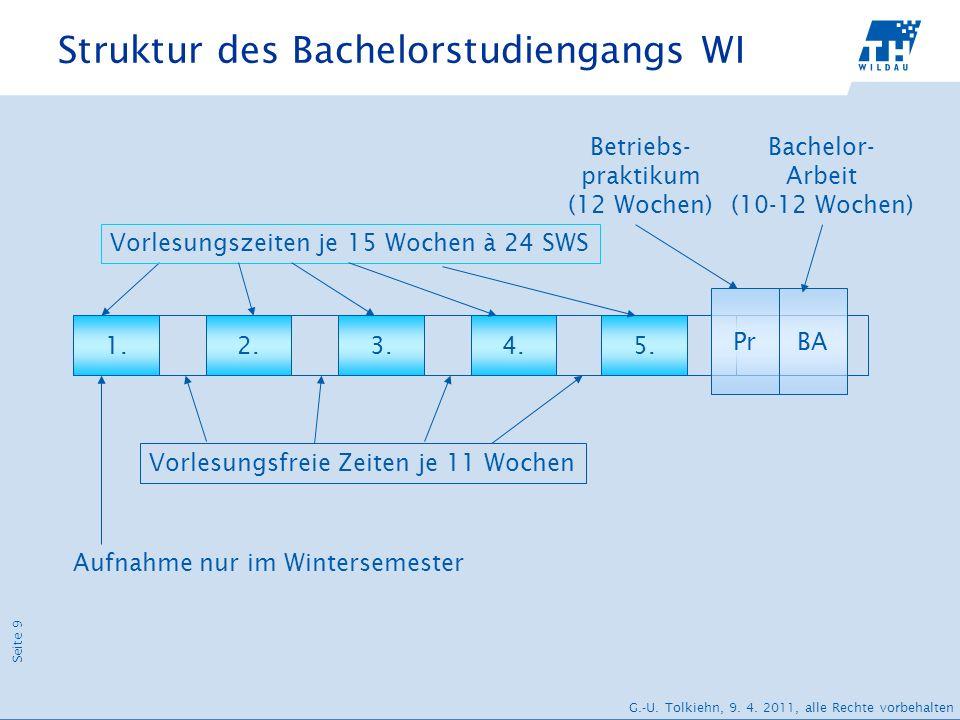 Seite 9 G.-U. Tolkiehn, 9. 4. 2011, alle Rechte vorbehalten Struktur des Bachelorstudiengangs WI 1.2.3.4. Vorlesungszeiten je 15 Wochen à 24 SWS PrBA