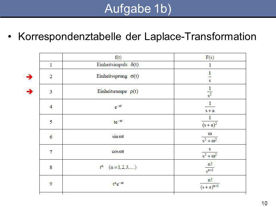 Aufgabe 1b) Korrespondenztabelle der Laplace-Transformation 10