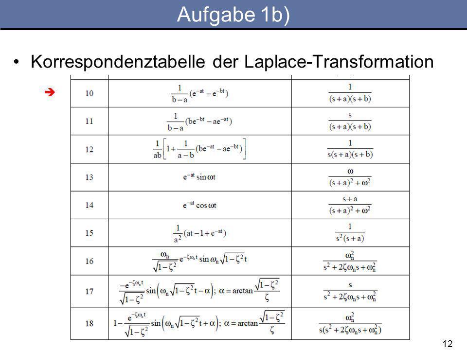Aufgabe 1b) Korrespondenztabelle der Laplace-Transformation 12
