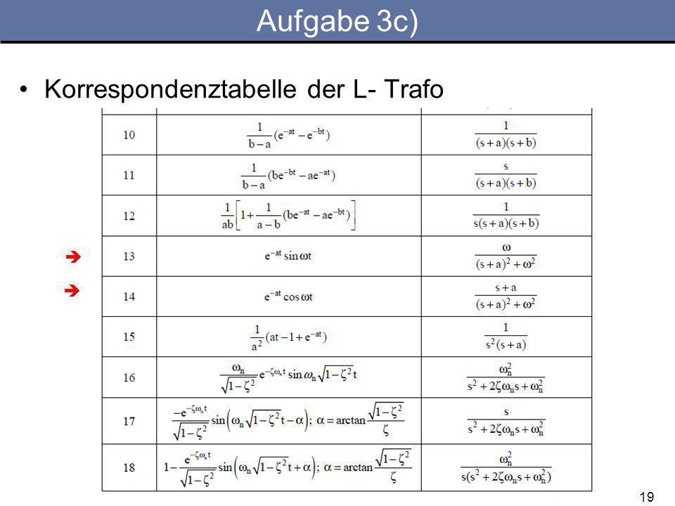 Aufgabe 3c) Korrespondenztabelle der L- Trafo 19