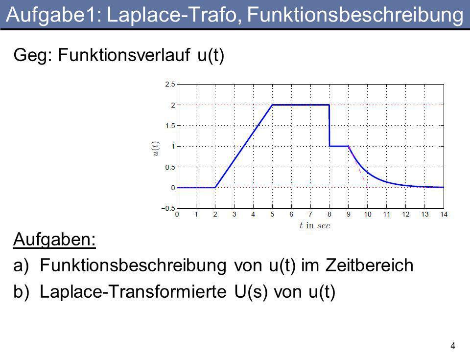 4 Aufgabe1: Laplace-Trafo, Funktionsbeschreibung Geg: Funktionsverlauf u(t) Aufgaben: a)Funktionsbeschreibung von u(t) im Zeitbereich b)Laplace-Transformierte U(s) von u(t)