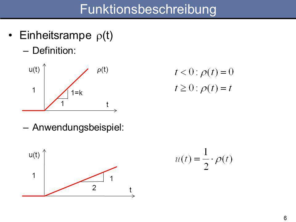 6 Funktionsbeschreibung Einheitsrampe (t) –Definition: –Anwendungsbeispiel: t u(t) (t) 1 1=k 1 t u(t) 1 1 2