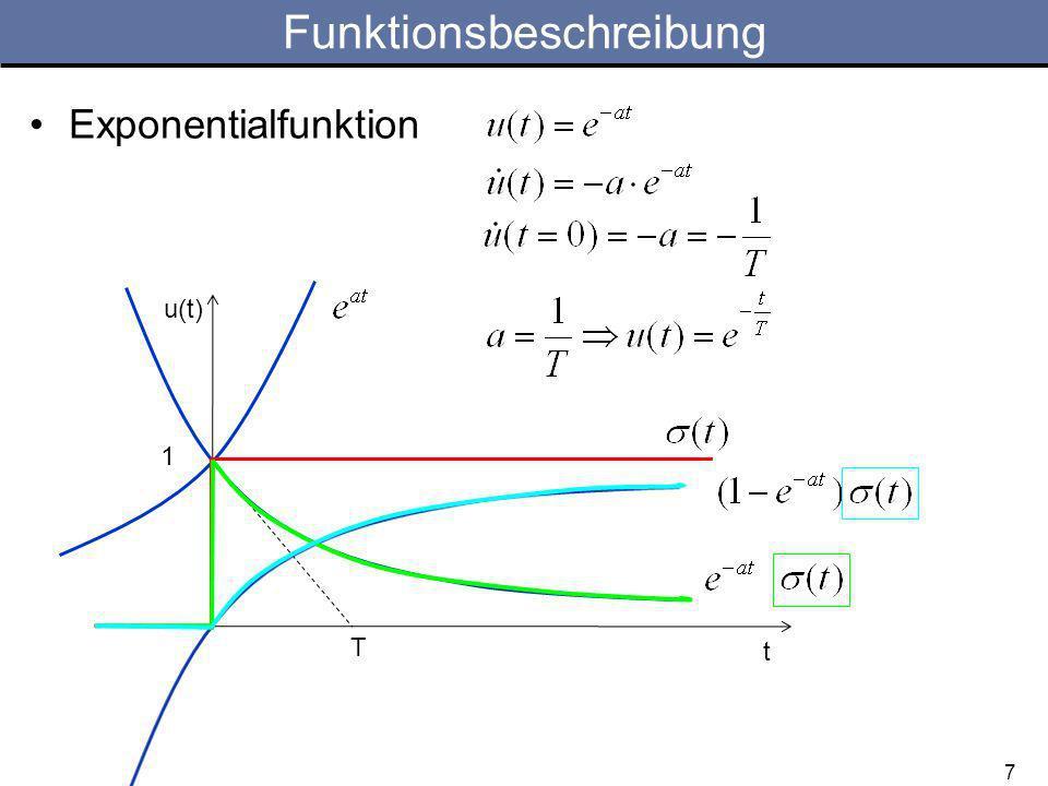 7 Funktionsbeschreibung Exponentialfunktion t u(t) 1 T