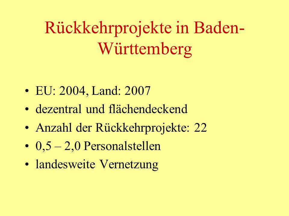 Rückkehrprojekte in Baden- Württemberg EU: 2004, Land: 2007 dezentral und flächendeckend Anzahl der Rückkehrprojekte: 22 0,5 – 2,0 Personalstellen lan