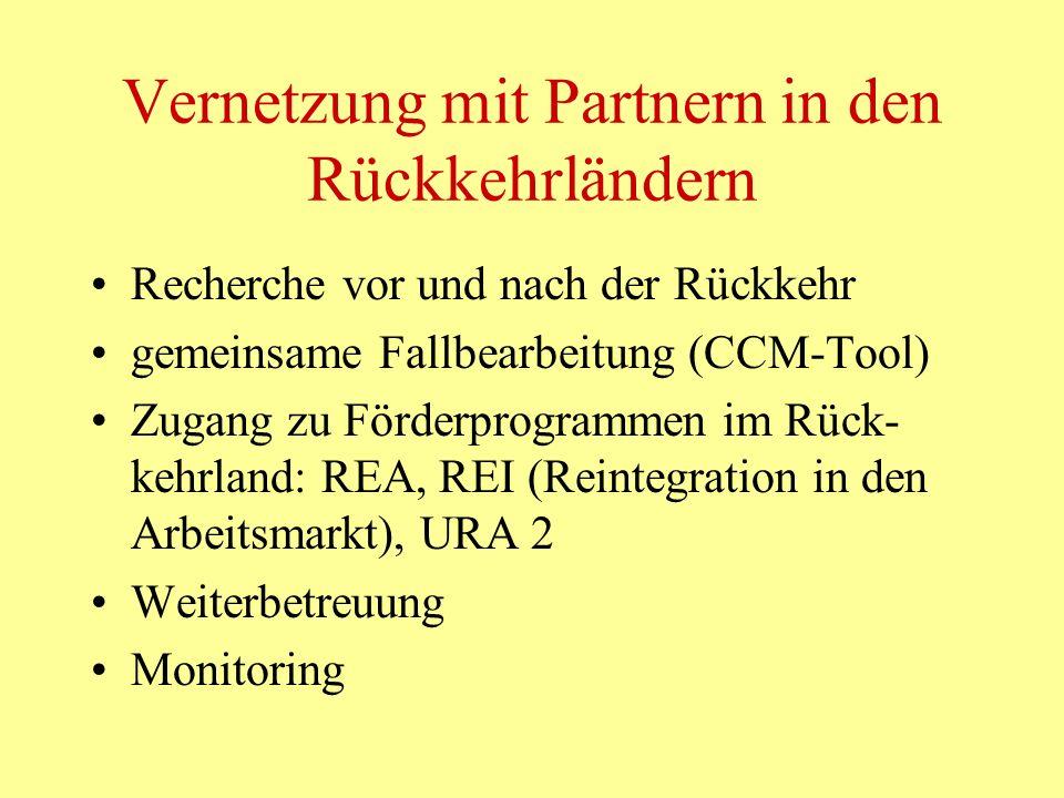 Vernetzung mit Partnern in den Rückkehrländern Recherche vor und nach der Rückkehr gemeinsame Fallbearbeitung (CCM-Tool) Zugang zu Förderprogrammen im