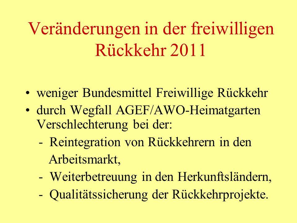 Veränderungen in der freiwilligen Rückkehr 2011 weniger Bundesmittel Freiwillige Rückkehr durch Wegfall AGEF/AWO-Heimatgarten Verschlechterung bei der