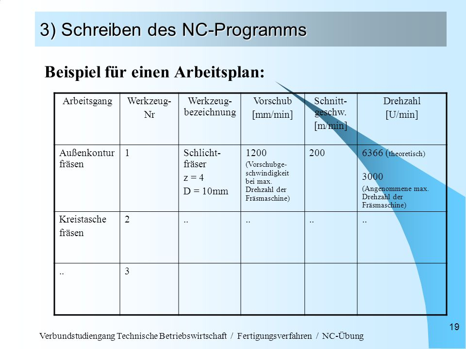 Verbundstudiengang Technische Betriebswirtschaft / Fertigungsverfahren / NC-Übung 19 3) Schreiben des NC-Programms Beispiel für einen Arbeitsplan: Arb