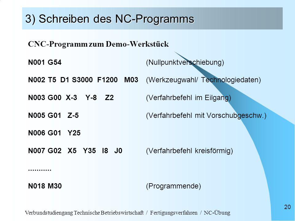 Verbundstudiengang Technische Betriebswirtschaft / Fertigungsverfahren / NC-Übung 20 3) Schreiben des NC-Programms CNC-Programm zum Demo-Werkstück N00