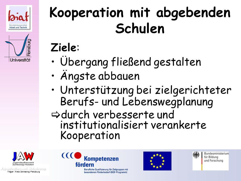 Kooperation mit abgebenden Schulen Ausgangslage: Übergang als Schock Unzureichende Informationen der Berufsschullehrkräfte Förderschullehrkräfte allei