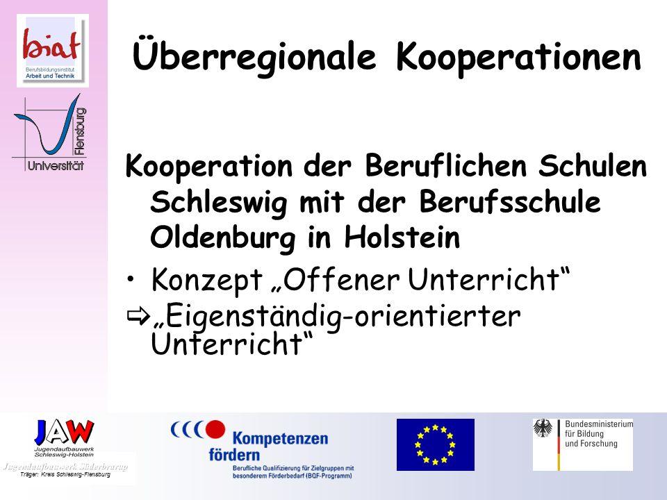 Überregionale Kooperationen Ziel: Erfahrungen anderer Einrichtungen nutzbar machen -die gleicher Art sind -unter ähnlichen Rahmenbedingungen arbeiten