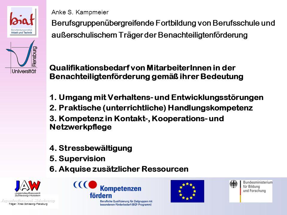 Anke S. Kampmeier Blickpunkt: Berufsgruppenübergreifende Fortbildung von Berufsschule und außerschulischem Träger der Benachteiligtenförderung