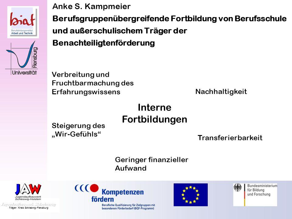 Anke S. Kampmeier Berufsgruppenübergreifende Fortbildung von Berufsschule und außerschulischem Träger der Benachteiligtenförderung Fortbildungen zu fo