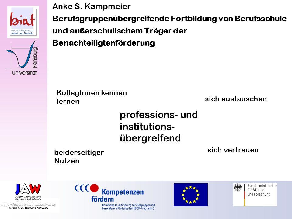 Anke S. Kampmeier Berufsgruppenübergreifende Fortbildung von Berufsschule und außerschulischem Träger der Benachteiligtenförderung Interne Fortbildung