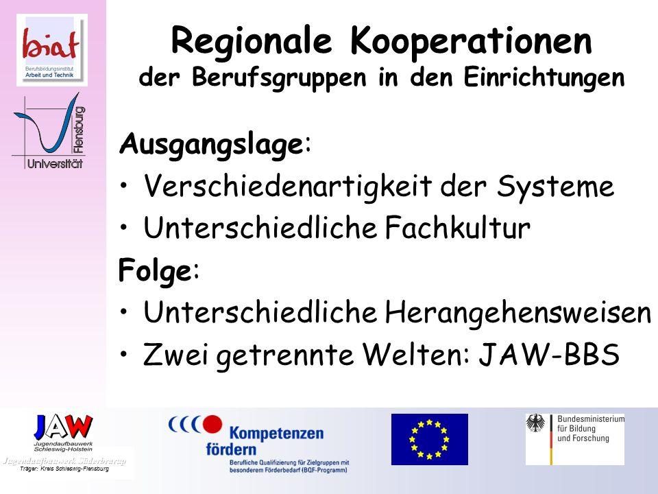 Ausgangslage: Verschiedenartigkeit der Systeme Unterschiedliche Fachkultur Folge: Unterschiedliche Herangehensweisen Zwei getrennte Welten: JAW-BBS Regionale Kooperationen der Berufsgruppen in den Einrichtungen