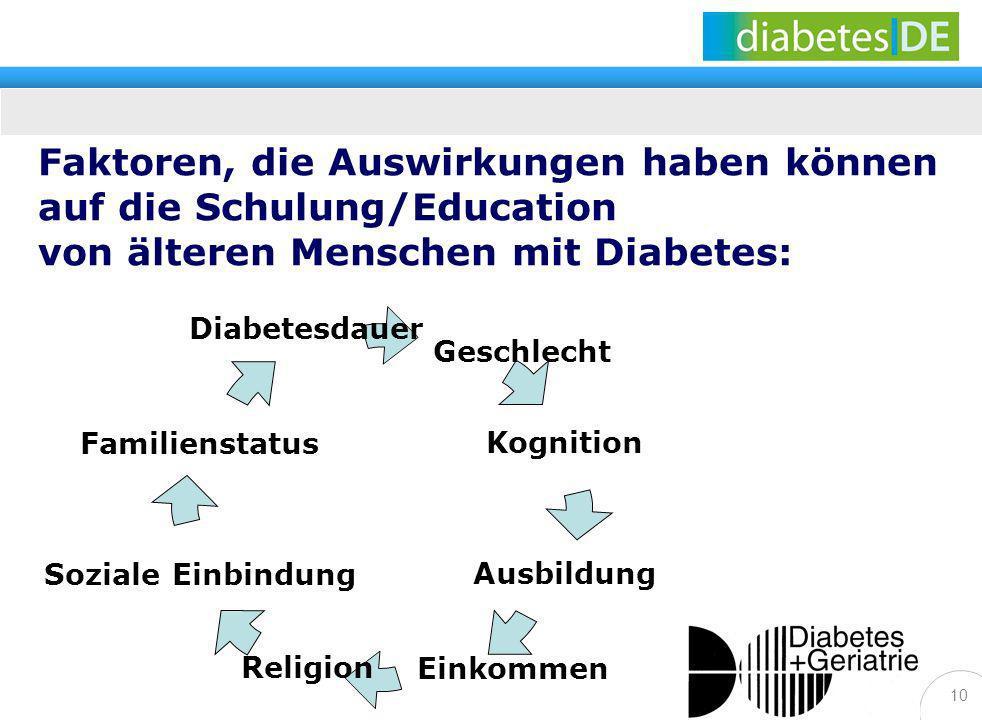 10 Faktoren, die Auswirkungen haben können auf die Schulung/Education von älteren Menschen mit Diabetes: Geschlecht Kognition Ausbildung Einkommen Rel