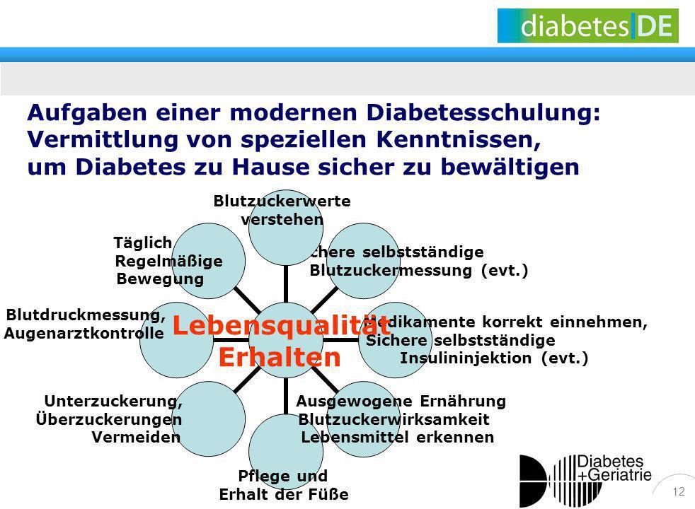 12 Aufgaben einer modernen Diabetesschulung: Vermittlung von speziellen Kenntnissen, um Diabetes zu Hause sicher zu bewältigen Lebensqualität Erhalten