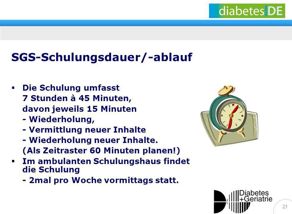 21 SGS-Schulungsdauer/-ablauf Die Schulung umfasst 7 Stunden à 45 Minuten, davon jeweils 15 Minuten - Wiederholung, - Vermittlung neuer Inhalte - Wied