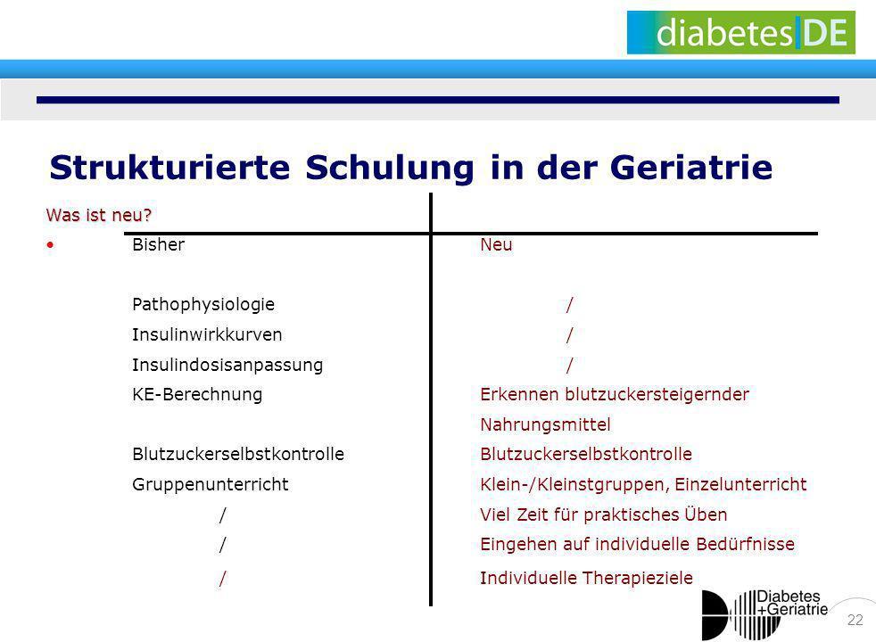 22 Was ist neu? BisherNeu Pathophysiologie/ Insulinwirkkurven/ Insulindosisanpassung/ KE-BerechnungErkennen blutzuckersteigernder NahrungsmittelBlutzu