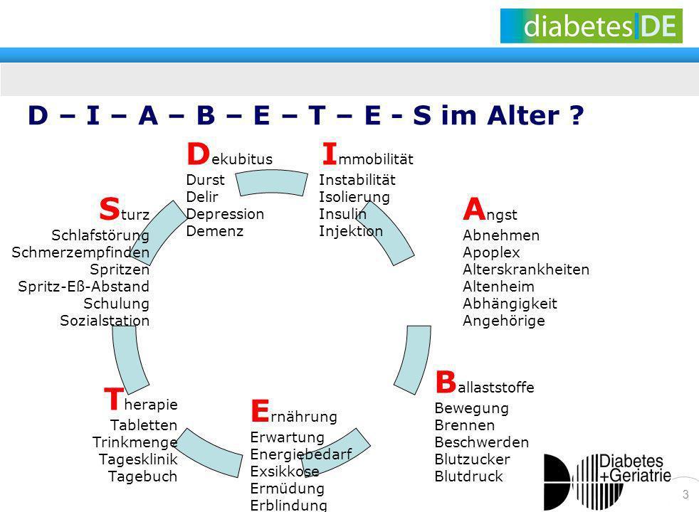 3 D – I – A – B – E – T – E - S im Alter ? Immobilität Instabilität Isolierung Insulin Injektion Angst Abnehmen Apoplex Alterskrankheiten Altenheim Ab