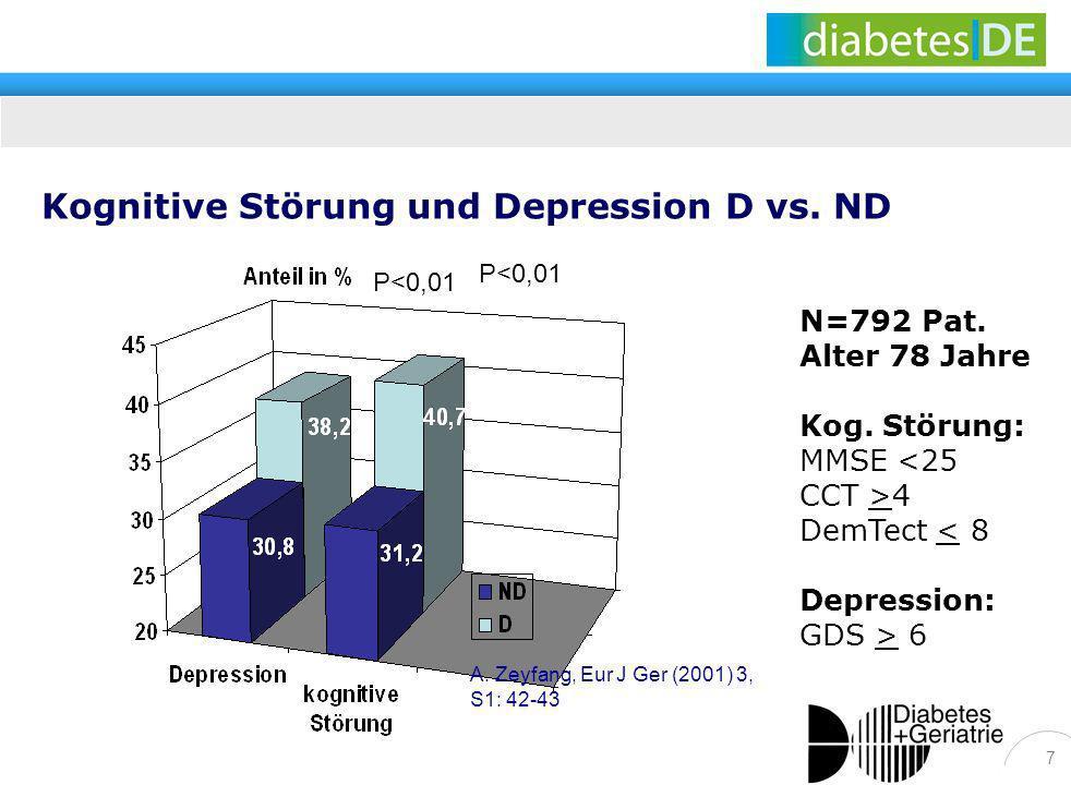 7 Kognitive Störung und Depression D vs. ND N=792 Pat. Alter 78 Jahre Kog. Störung: MMSE <25 CCT >4 DemTect < 8 Depression: GDS > 6 A. Zeyfang, Eur J
