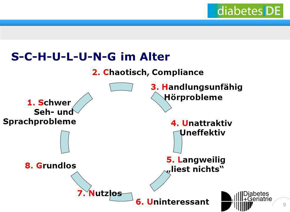 9 S-C-H-U-L-U-N-G im Alter 3. Handlungsunfähig Hörprobleme 4. Unattraktiv Uneffektiv 5. Langweilig liest nichts 6. Uninteressant 7. Nutzlos 1. Schwer