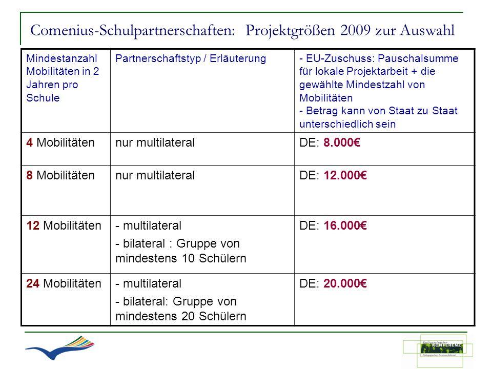 Comenius-Schulpartnerschaften: Projektgrößen 2009 zur Auswahl Mindestanzahl Mobilitäten in 2 Jahren pro Schule Partnerschaftstyp / Erläuterung- EU-Zus