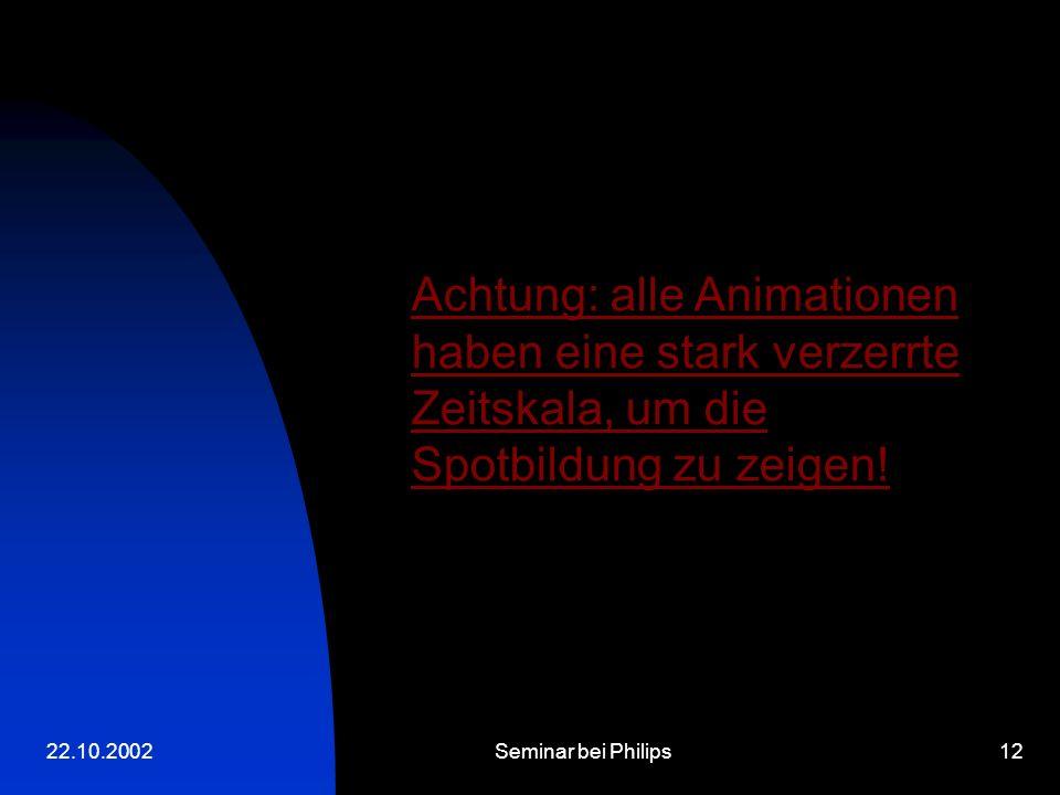 22.10.2002Seminar bei Philips12 Achtung: alle Animationen haben eine stark verzerrte Zeitskala, um die Spotbildung zu zeigen!