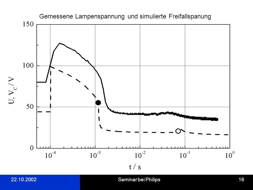 22.10.2002Seminar bei Philips16 Gemessene Lampenspannung und simulierte Freifallspanung