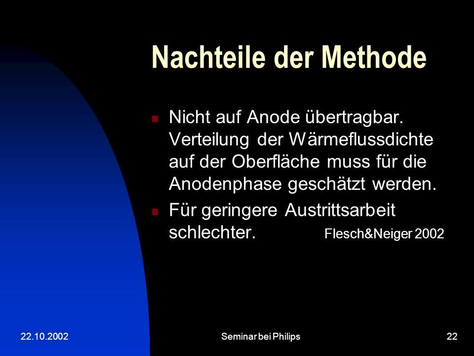22.10.2002Seminar bei Philips22 Nachteile der Methode Nicht auf Anode übertragbar. Verteilung der Wärmeflussdichte auf der Oberfläche muss für die Ano