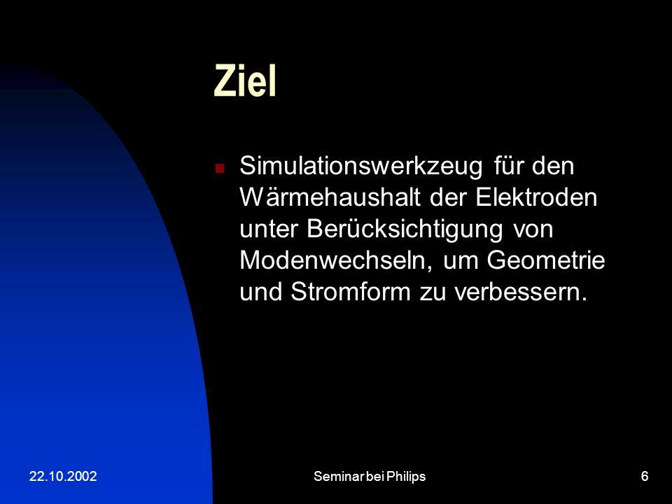 22.10.2002Seminar bei Philips6 Ziel Simulationswerkzeug für den Wärmehaushalt der Elektroden unter Berücksichtigung von Modenwechseln, um Geometrie un