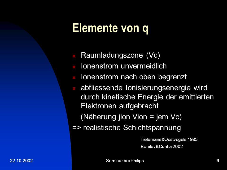 22.10.2002Seminar bei Philips9 Elemente von q Raumladungszone (Vc) Ionenstrom unvermeidlich Ionenstrom nach oben begrenzt abfliessende Ionisierungsenergie wird durch kinetische Energie der emittierten Elektronen aufgebracht (Näherung jion Vion = jem Vc) => realistische Schichtspannung Tielemans&Oostvogels 1983 Benilov&Cunha 2002