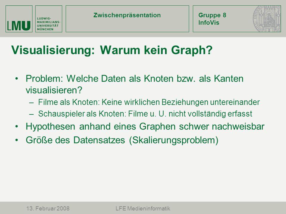 ZwischenpräsentationGruppe 8 InfoVis Visualisierung: Warum kein Graph.
