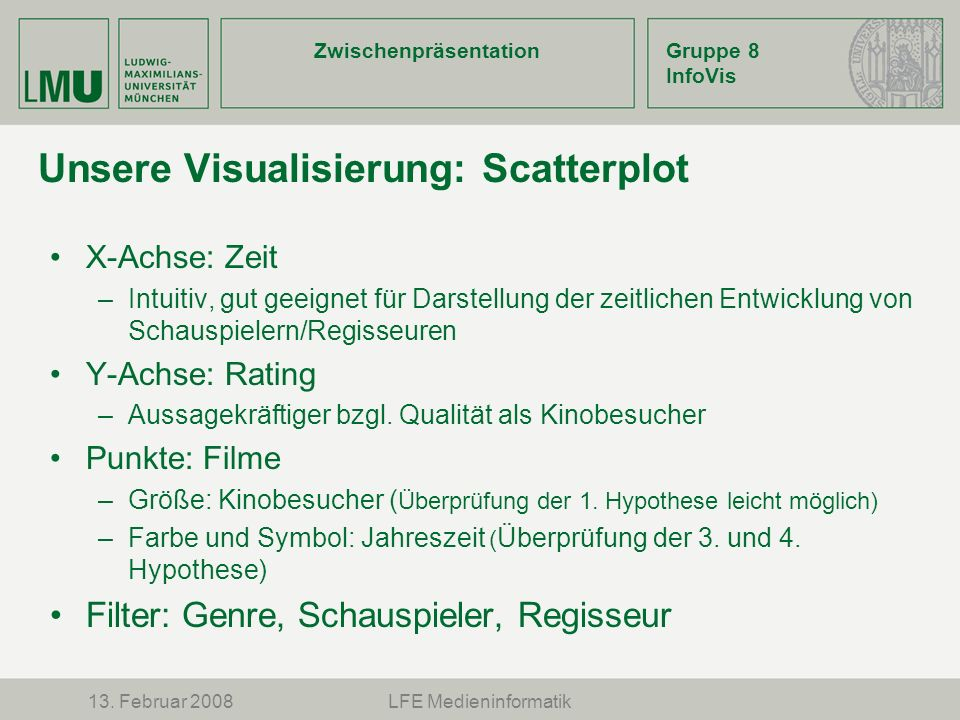 ZwischenpräsentationGruppe 8 InfoVis Unsere Visualisierung: Scatterplot X-Achse: Zeit –Intuitiv, gut geeignet für Darstellung der zeitlichen Entwicklung von Schauspielern/Regisseuren Y-Achse: Rating –Aussagekräftiger bzgl.